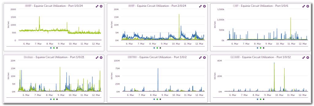 monitoring-and-alerting-surviellant-cwps